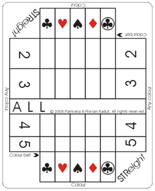 Five-symbol STReight game board (3,125 combinations)