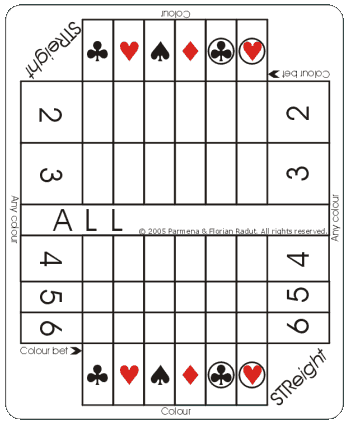 STReight game board, for six-symbol game (46,656 combinations)