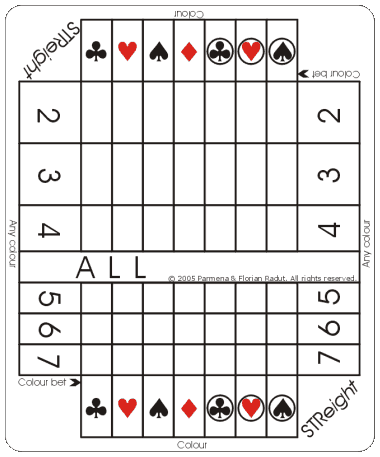 Seven-symbol STReight game board (823,543 combinations)
