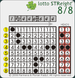 Lotto STReight™ 8/8 - Example 2