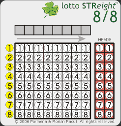 Lotto STReight™ grid